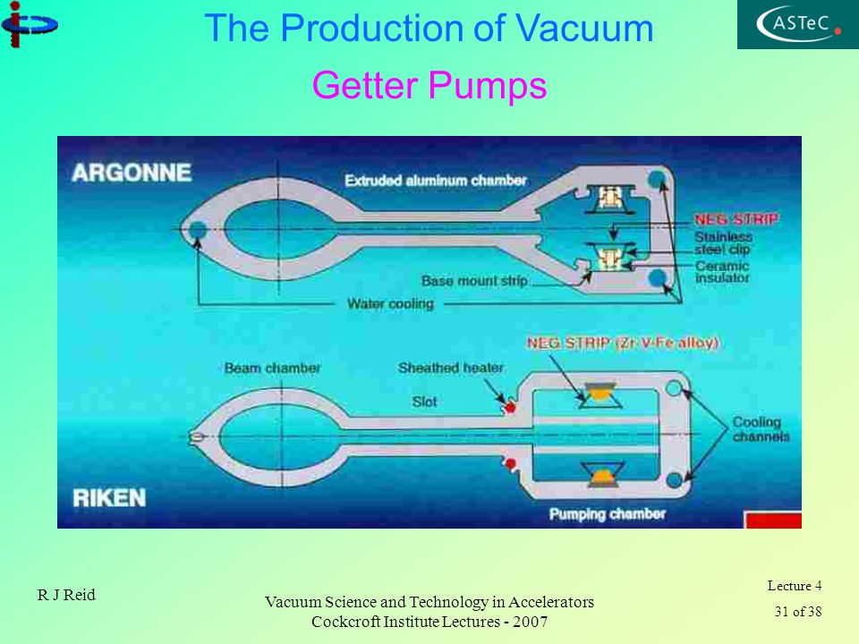 Lecture 4 31 of 38 The Production of Vacuum R J Reid Vacuum Science and Technology in Accelerators Cockcroft Institute Lectures - 2007 Getter Pumps