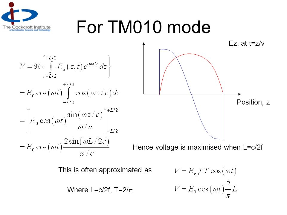 For TM010 mode This is often approximated as Where L=c/2f, T=2/ Hence voltage is maximised when L=c/2f Position, z Ez, at t=z/v