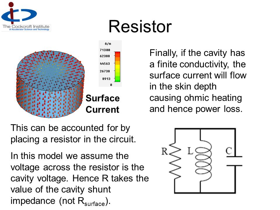 Resistor Surface Current Finally, if the cavity has a finite conductivity, the surface current will flow in the skin depth causing ohmic heating and h