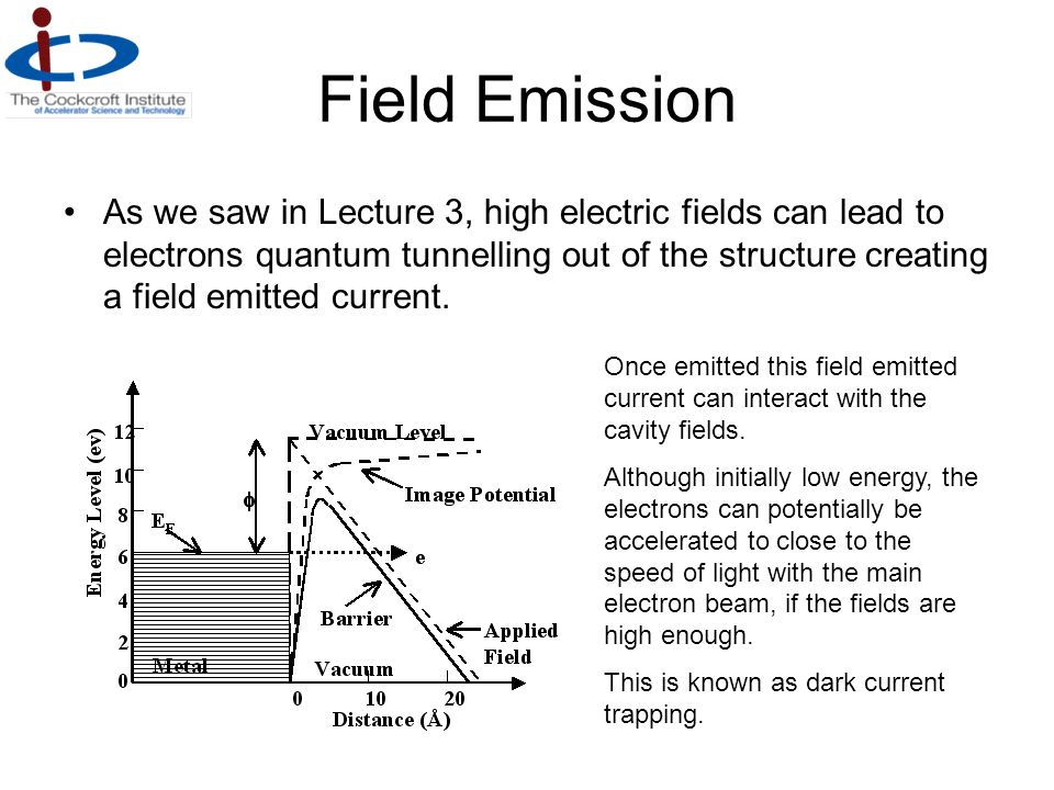 Field Emission As we saw in Lecture 3, high electric fields can lead to electrons quantum tunnelling out of the structure creating a field emitted cur