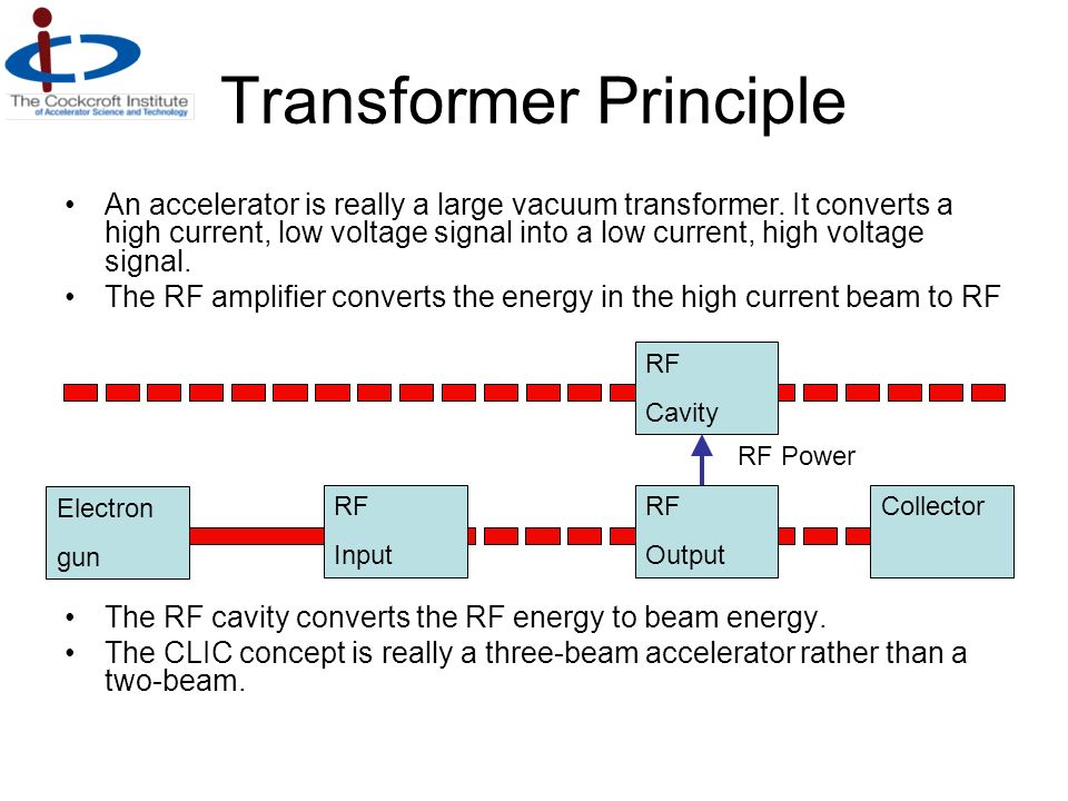 Transformer Principle An accelerator is really a large vacuum transformer. It converts a high current, low voltage signal into a low current, high vol