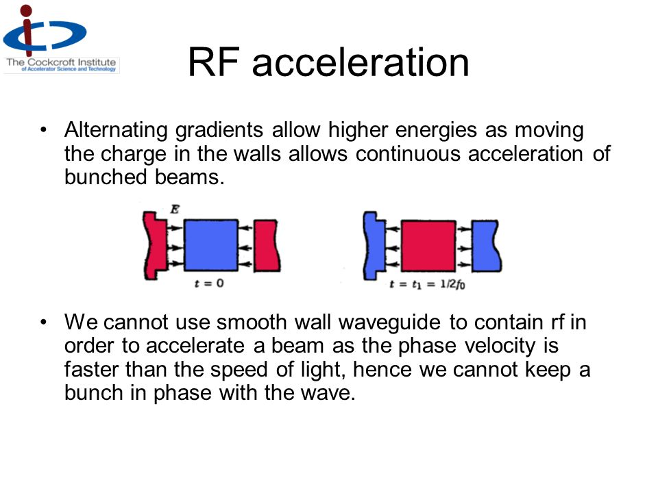 RF acceleration Alternating gradients allow higher energies as moving the charge in the walls allows continuous acceleration of bunched beams. We cann