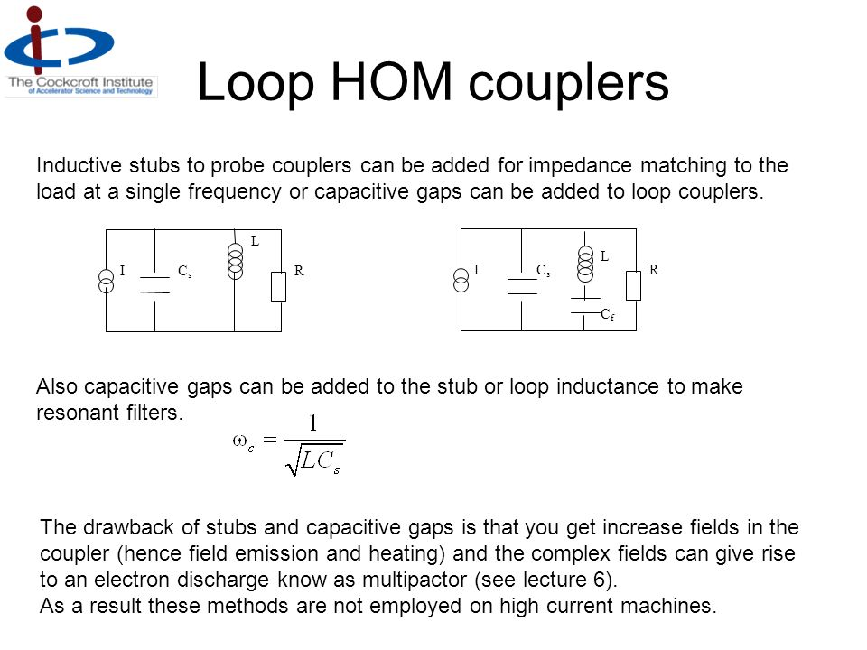 Loop HOM couplers ICsCs R ICsCs R L L CfCf Inductive stubs to probe couplers can be added for impedance matching to the load at a single frequency or