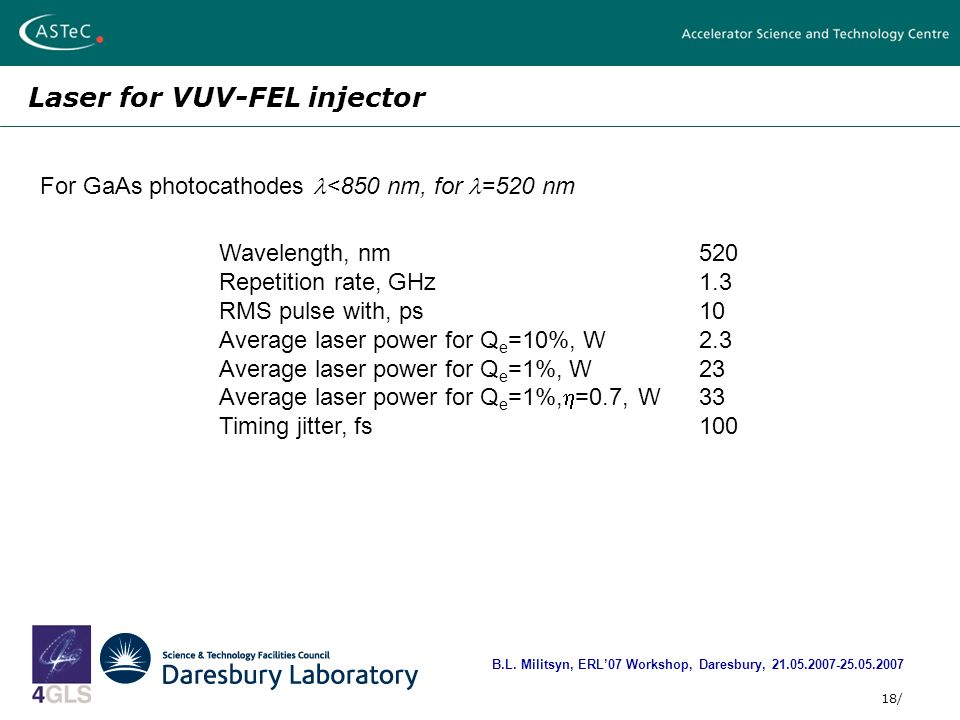 18/ Laser for VUV-FEL injector B.L.