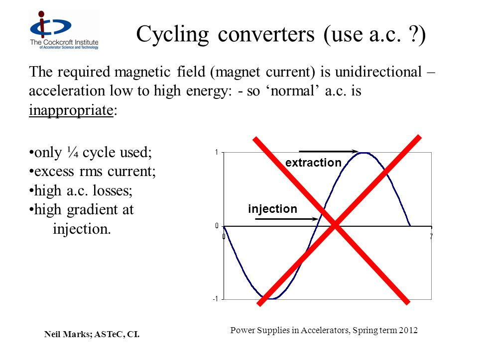 Neil Marks; ASTeC, CI. Power Supplies in Accelerators, Spring term 2012 Cycling converters (use a.c. ?) The required magnetic field (magnet current) i