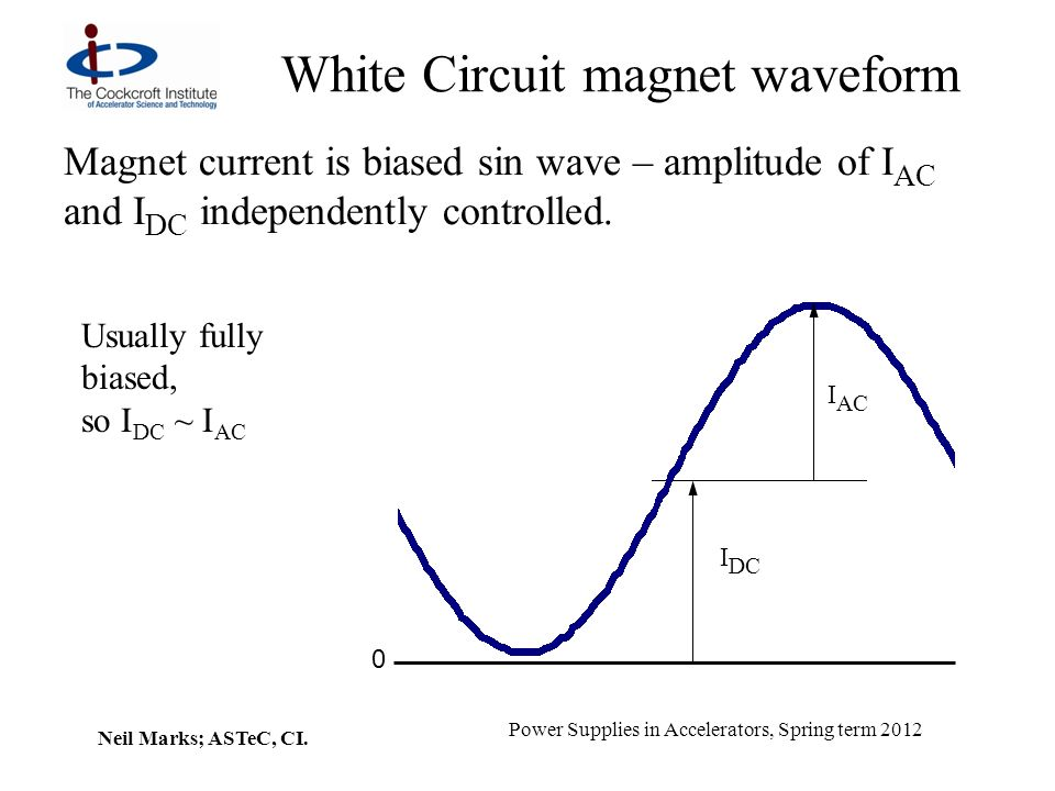 Neil Marks; ASTeC, CI. Power Supplies in Accelerators, Spring term 2012 White Circuit magnet waveform Magnet current is biased sin wave – amplitude of