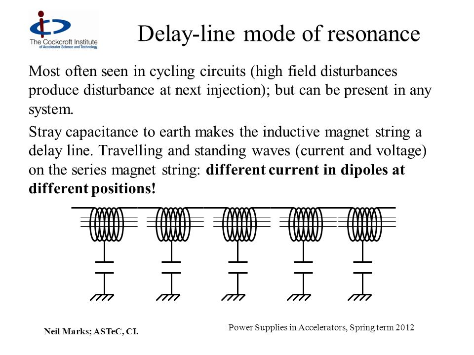 Neil Marks; ASTeC, CI. Power Supplies in Accelerators, Spring term 2012 Delay-line mode of resonance Most often seen in cycling circuits (high field d