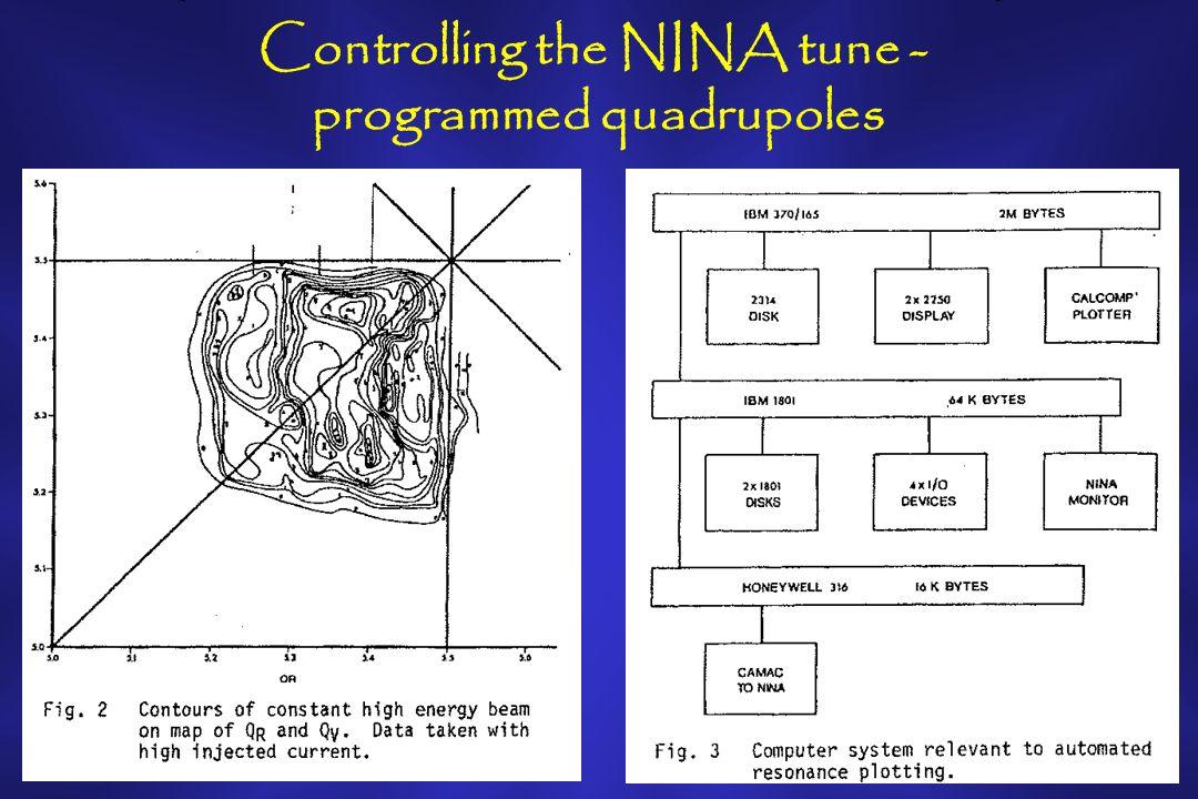Controlling the NINA tune - programmed quadrupoles