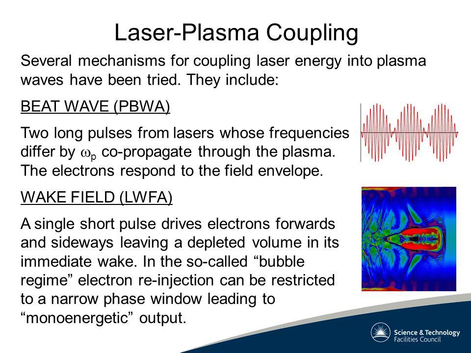 Laser-Plasma Coupling Several mechanisms for coupling laser energy into plasma waves have been tried.