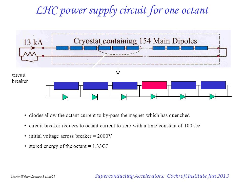 Martin Wilson Lecture 3 slide20 Superconducting Accelerators: Cockroft Institute Jan 2013 Methods of quench protection: 4) Subdivision resistor chain