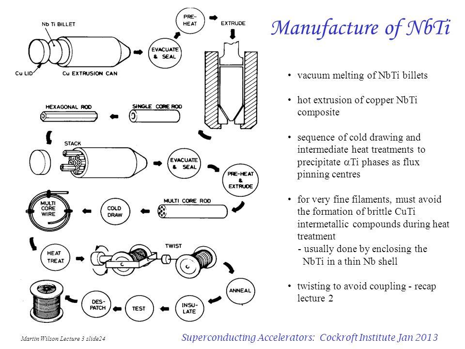 Martin Wilson Lecture 3 slide23 Superconducting Accelerators: Cockroft Institute Jan 2013 Cryostat essentials high vacuum liquid helium magnet current