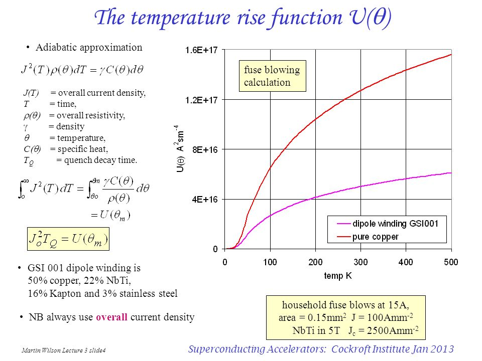 Martin Wilson Lecture 3 slide4 Superconducting Accelerators: Cockroft Institute Jan 2013 The temperature rise function U( ) GSI 001 dipole winding is 50% copper, 22% NbTi, 16% Kapton and 3% stainless steel Adiabatic approximation NB always use overall current density J(T) = overall current density, T = time, = overall resistivity, = density = temperature, C ) = specific heat, T Q = quench decay time.