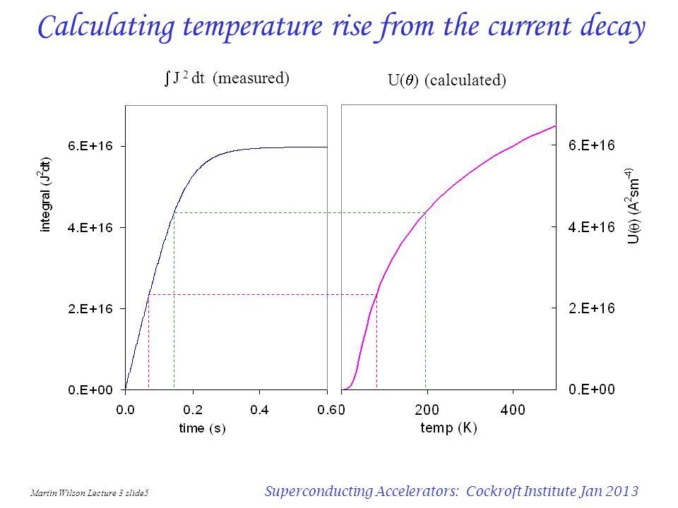 Martin Wilson Lecture 3 slide4 Superconducting Accelerators: Cockroft Institute Jan 2013 The temperature rise function U( ) GSI 001 dipole winding is