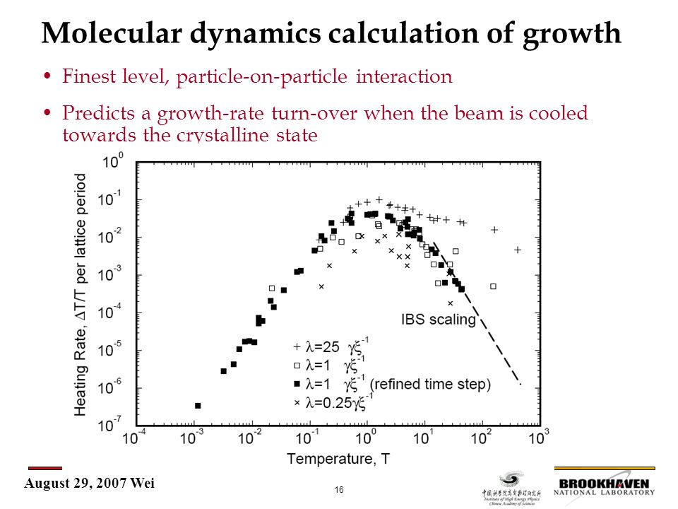 August 29, 2007 Wei 16 Molecular dynamics calculation of growth Finest level, particle-on-particle interaction Predicts a growth-rate turn-over when t