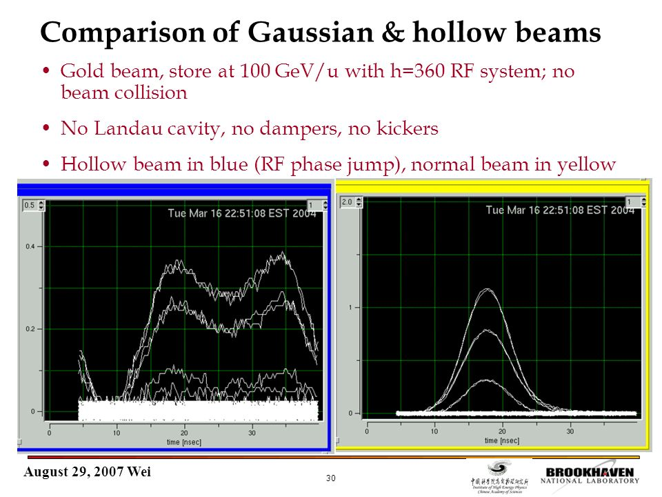 August 29, 2007 Wei 30 Comparison of Gaussian & hollow beams Gold beam, store at 100 GeV/u with h=360 RF system; no beam collision No Landau cavity, n