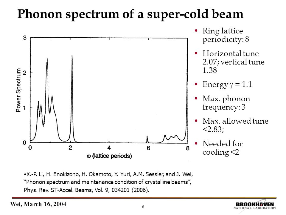 Wei, March 16, 2004 8 Phonon spectrum of a super-cold beam Ring lattice periodicity: 8 Horizontal tune 2.07; vertical tune 1.38 Energy = 1.1 Max. phon