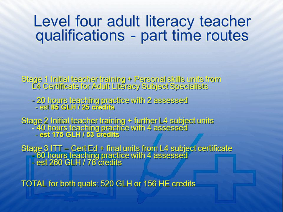 Stage 1 Initial teacher training + Personal skills units from L4 Certificate for Adult Literacy Subject Specialists - 20 hours teaching practice with 2 assessed - est 85 GLH / 25 credits Stage 2 Initial teacher training + further L4 subject units - 40 hours teaching practice with 4 assessed - est 175 GLH / 53 credits Stage 3 ITT – Cert Ed + final units from L4 subject certificate - 60 hours teaching practice with 4 assessed - est 260 GLH / 78 credits TOTAL for both quals: 520 GLH or 156 HE credits Stage 1 Initial teacher training + Personal skills units from L4 Certificate for Adult Literacy Subject Specialists - 20 hours teaching practice with 2 assessed - est 85 GLH / 25 credits Stage 2 Initial teacher training + further L4 subject units - 40 hours teaching practice with 4 assessed - est 175 GLH / 53 credits Stage 3 ITT – Cert Ed + final units from L4 subject certificate - 60 hours teaching practice with 4 assessed - est 260 GLH / 78 credits TOTAL for both quals: 520 GLH or 156 HE credits Level four adult literacy teacher qualifications - part time routes