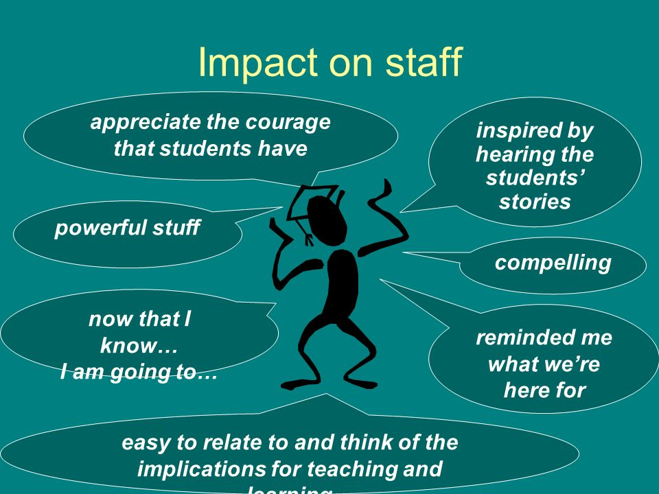 Impact on staff compelling inspired by hearing the students stories reminded me what were here for powerful stuff now that I know… I am going to… appreciate the courage that students have easy to relate to and think of the implications for teaching and learning