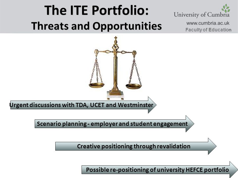 Faculty of Educatio n The ITE Portfolio: Threats and Opportunities Urgent discussions with TDA, UCET and Westminster Scenario planning - employer and student engagement Creative positioning through revalidation Possible re-positioning of university HEFCE portfolio