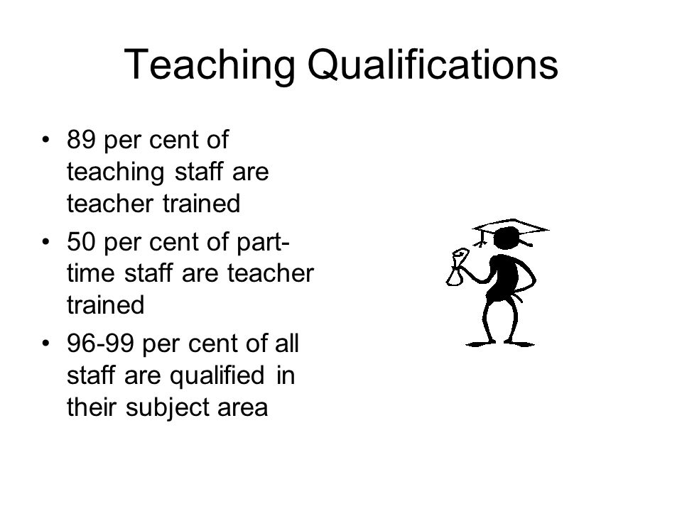 Teaching Qualifications 89 per cent of teaching staff are teacher trained 50 per cent of part- time staff are teacher trained 96-99 per cent of all st
