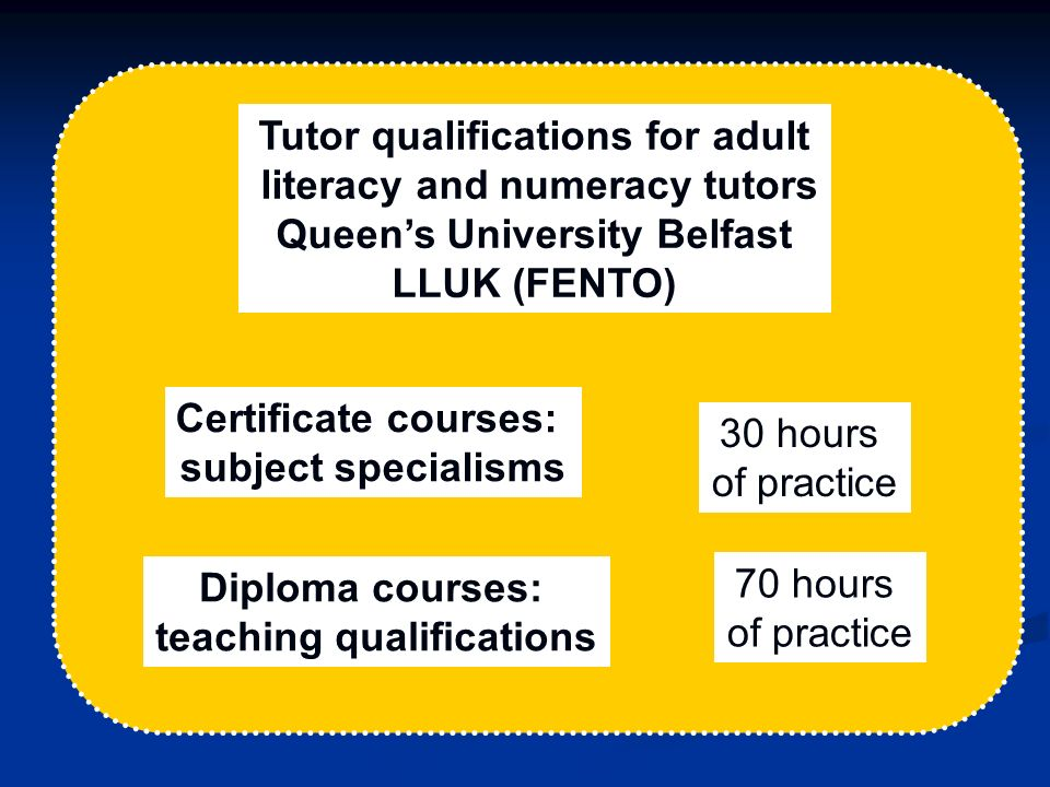 Tutor qualifications for adult literacy and numeracy tutors Queens University Belfast LLUK (FENTO) Certificate courses: subject specialisms 30 hours o
