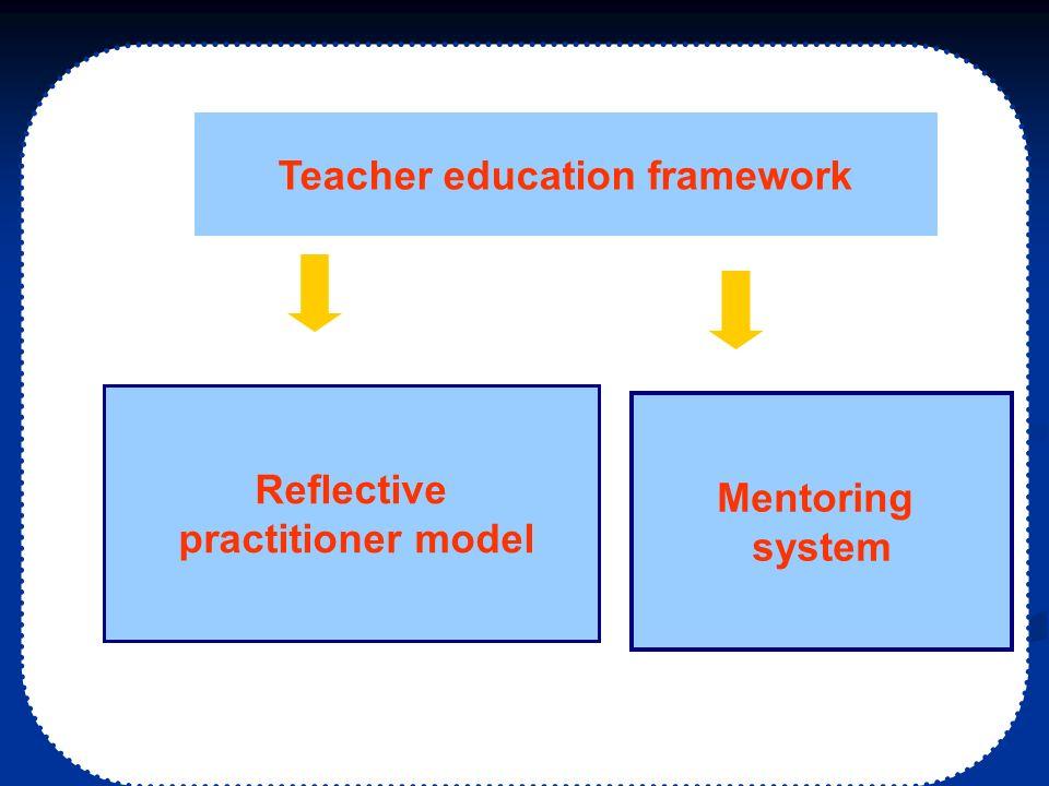 Reflective practitioner model Teacher education framework Mentoring system