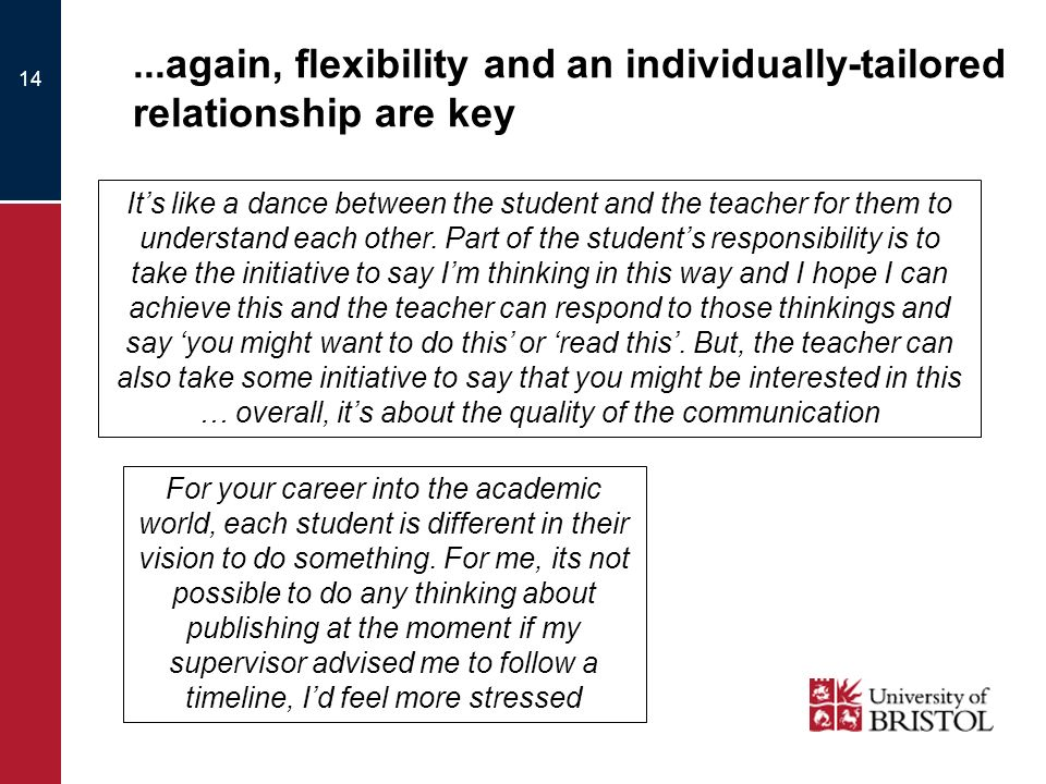 ...again, flexibility and an individually-tailored relationship are key 14 Its like a dance between the student and the teacher for them to understand