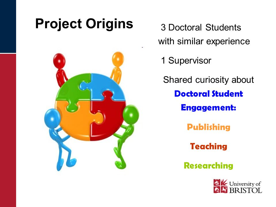 Project Origins 3 Doctoral Students with similar experience 1 Supervisor Shared curiosity about Doctoral Student Engagement: Publishing Teaching Researching