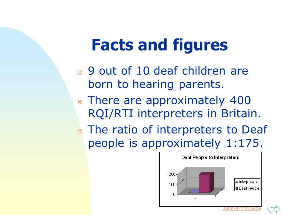 Jump to first page Facts and figures z 9 out of 10 deaf children are born to hearing parents. z There are approximately 400 RQI/RTI interpreters in Br