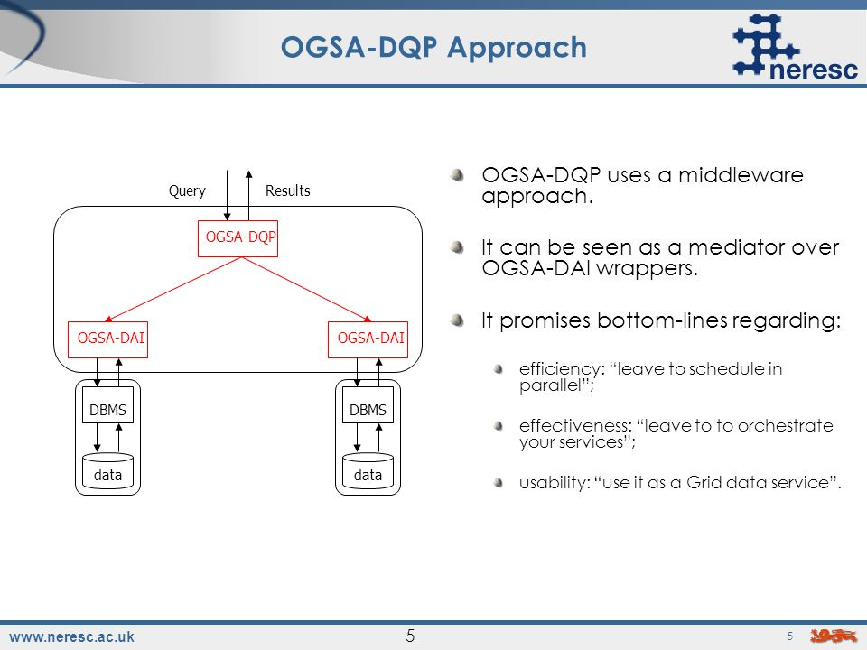5 OGSA-DQP Approach OGSA-DQP uses a middleware approach.