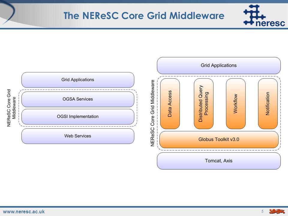 www.neresc.ac.uk 5 The NEReSC Core Grid Middleware