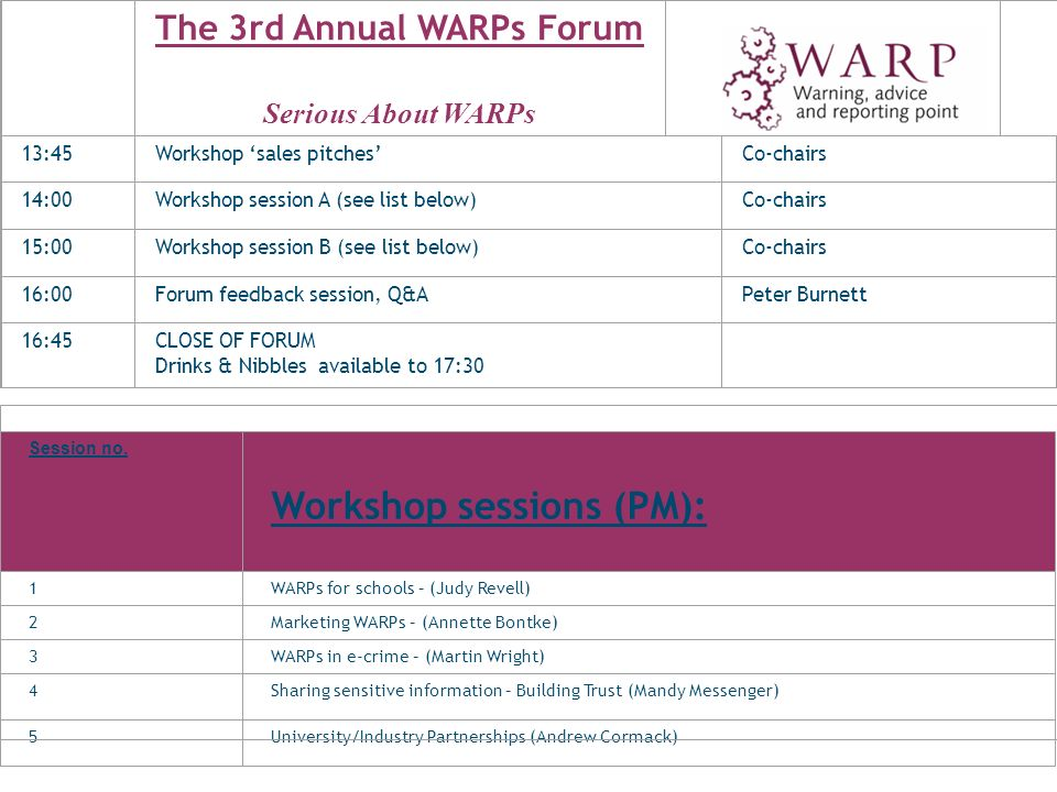 The 3rd Annual WARPs Forum Serious About WARPs 13:45Workshop sales pitchesCo-chairs 14:00Workshop session A (see list below)Co-chairs 15:00Workshop session B (see list below)Co-chairs 16:00Forum feedback session, Q&APeter Burnett 16:45CLOSE OF FORUM Drinks & Nibbles available to 17:30 Session no.