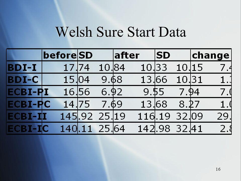 16 Welsh Sure Start Data
