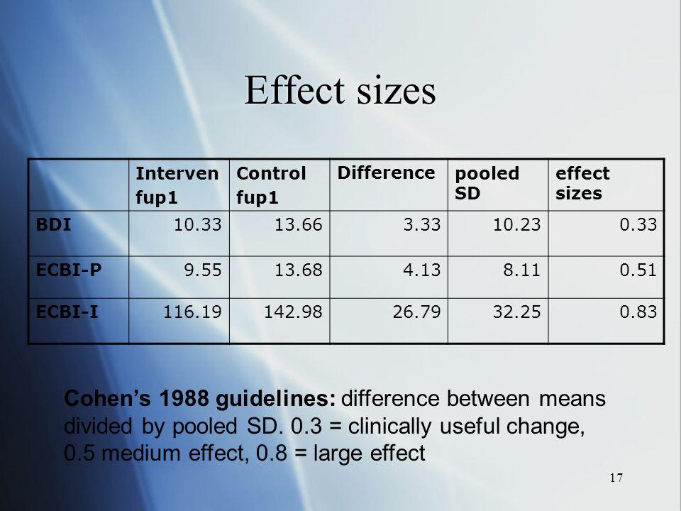 17 Effect sizes Interven fup1 Control fup1 Differencepooled SD effect sizes BDI10.3313.663.3310.230.33 ECBI-P9.5513.684.138.110.51 ECBI-I116.19142.982