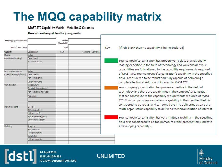 The MQQ capability matrix UNLIMITED 01 April 2014 DSTL/PUB74283 © Crown copyright 2013 Dstl