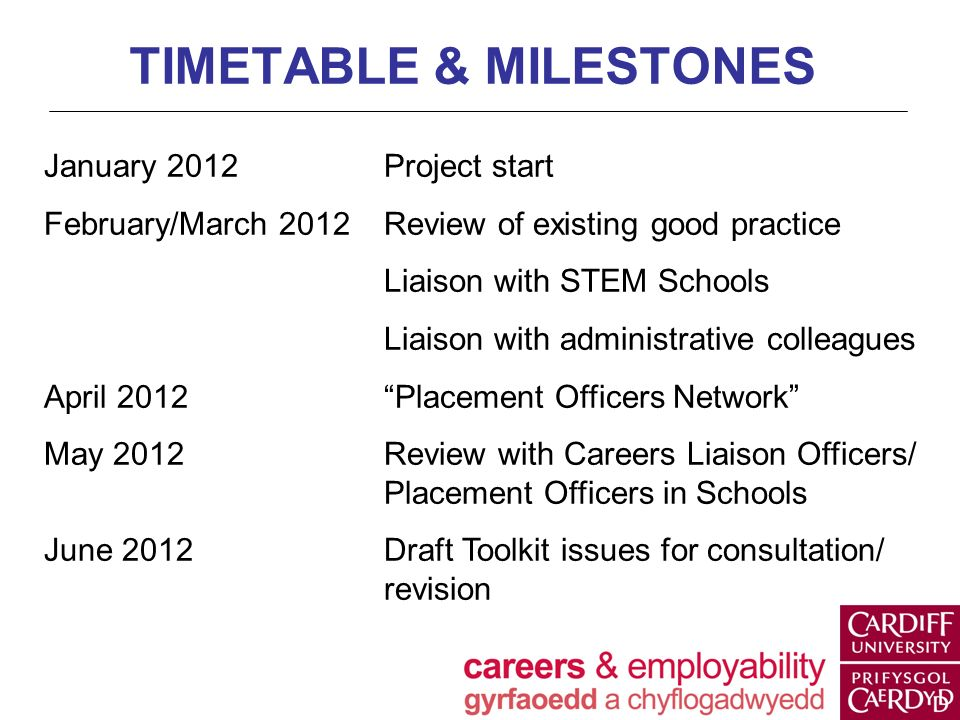 TIMETABLE & MILESTONES January 2012Project start February/March 2012Review of existing good practice Liaison with STEM Schools Liaison with administra