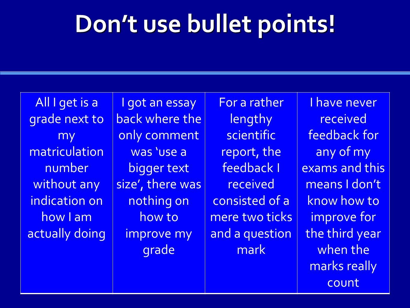 Dont use bullet points.