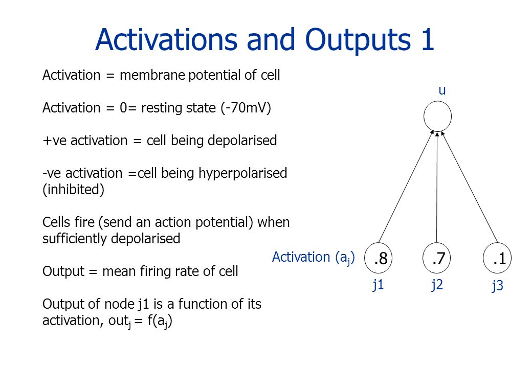 Activations and Outputs 1 Activation (a j ).8.7.1 Activation = membrane potential of cell Activation = 0= resting state (-70mV) +ve activation = cell