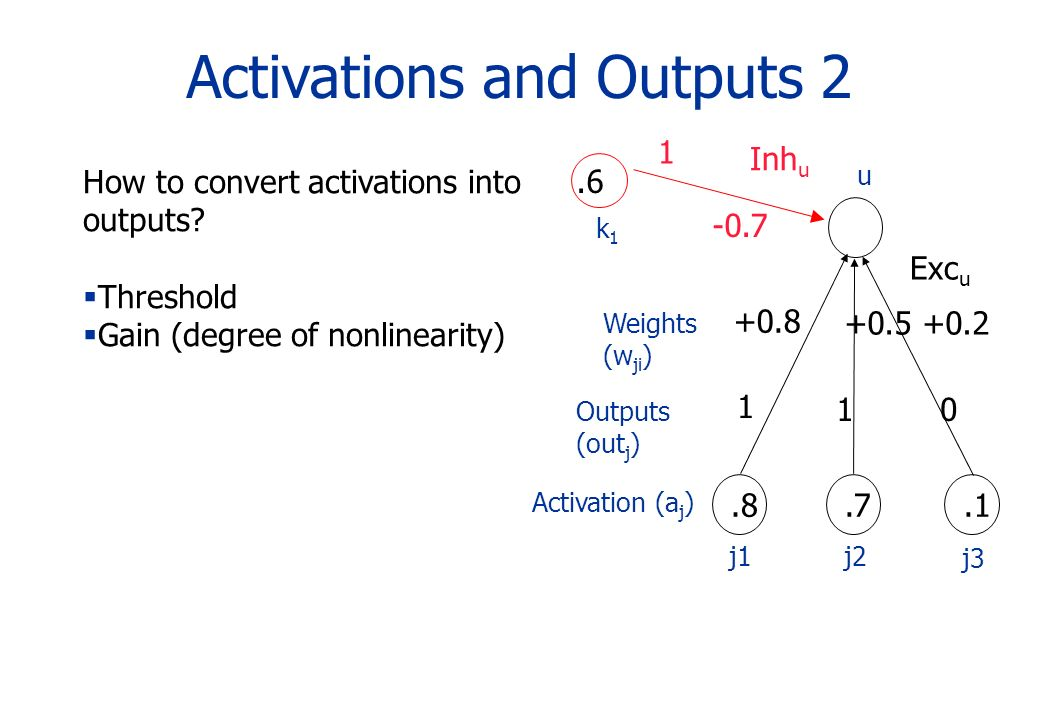 Activations and Outputs 2 How to convert activations into outputs? Threshold Gain (degree of nonlinearity) j3 j2 j1 u Exc u Inh u.1 Activation (a j ).