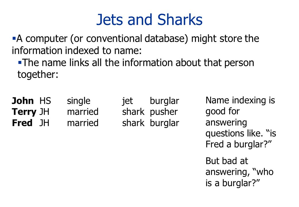 Jets and Sharks A computer (or conventional database) might store the information indexed to name: The name links all the information about that perso