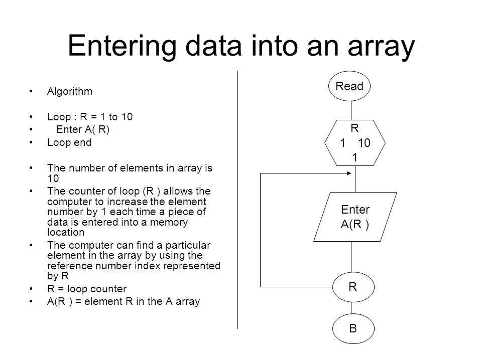 Entering data into an array Algorithm Loop : R = 1 to 10 Enter A( R) Loop end The number of elements in array is 10 The counter of loop (R ) allows th
