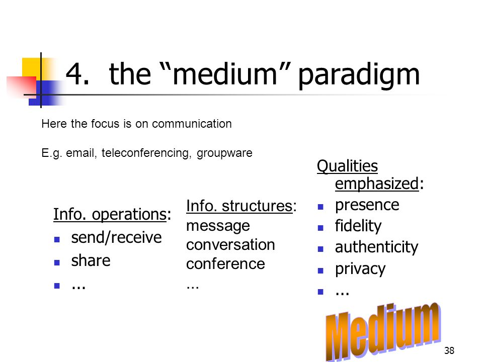 37 3. the tool paradigm Qualities emphasized: usability flexibility extensibility... Info. operations: manipulation of users information representatio
