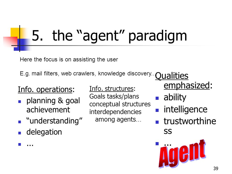 38 4. the medium paradigm Qualities emphasized: presence fidelity authenticity privacy... Info. operations: send/receive share... Info. structures: me