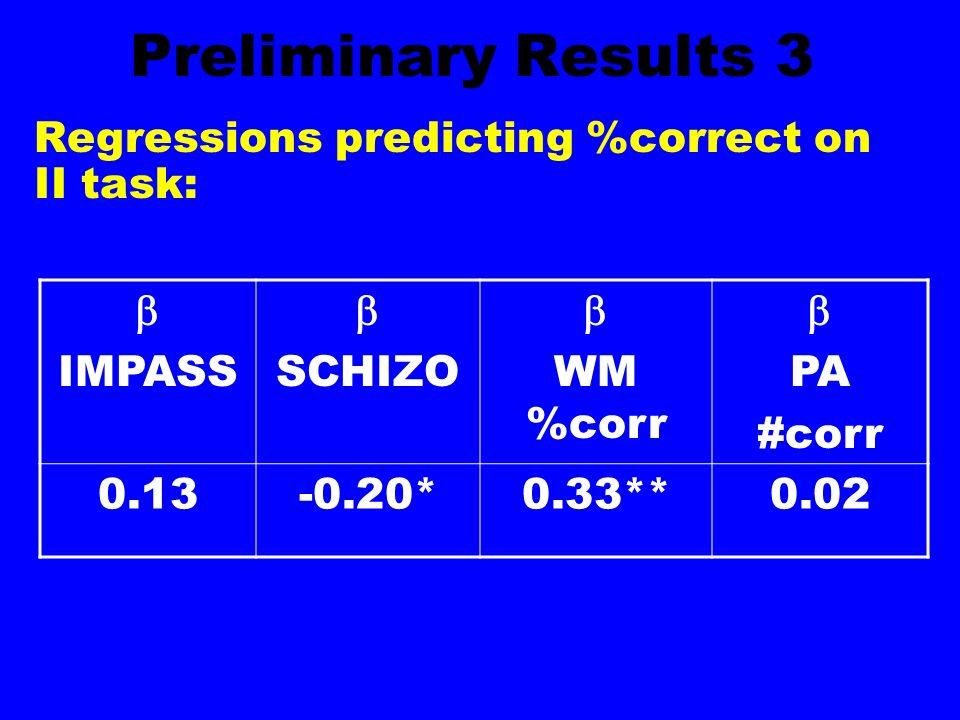 Preliminary Results 3 Regressions predicting %correct on II task: IMPASS SCHIZO WM %corr PA #corr 0.13-0.20*0.33**0.02