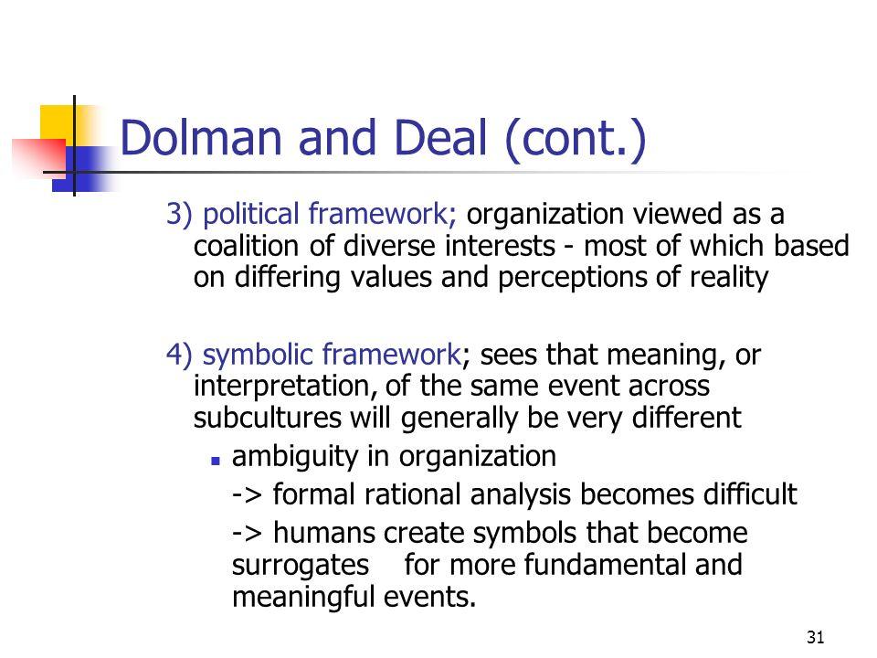 30 Bolman and Deals Cultural Framework Model Bolman and Deal (1994) identify FOUR frameworks for modeling organizational culture: 1) structural framew