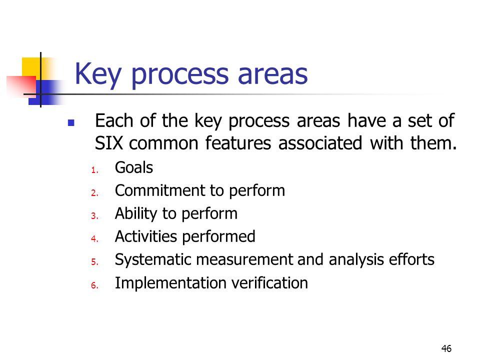 45 5. Optimizing level (cont.) Defect Prevention Technology Change Management Process Change Management