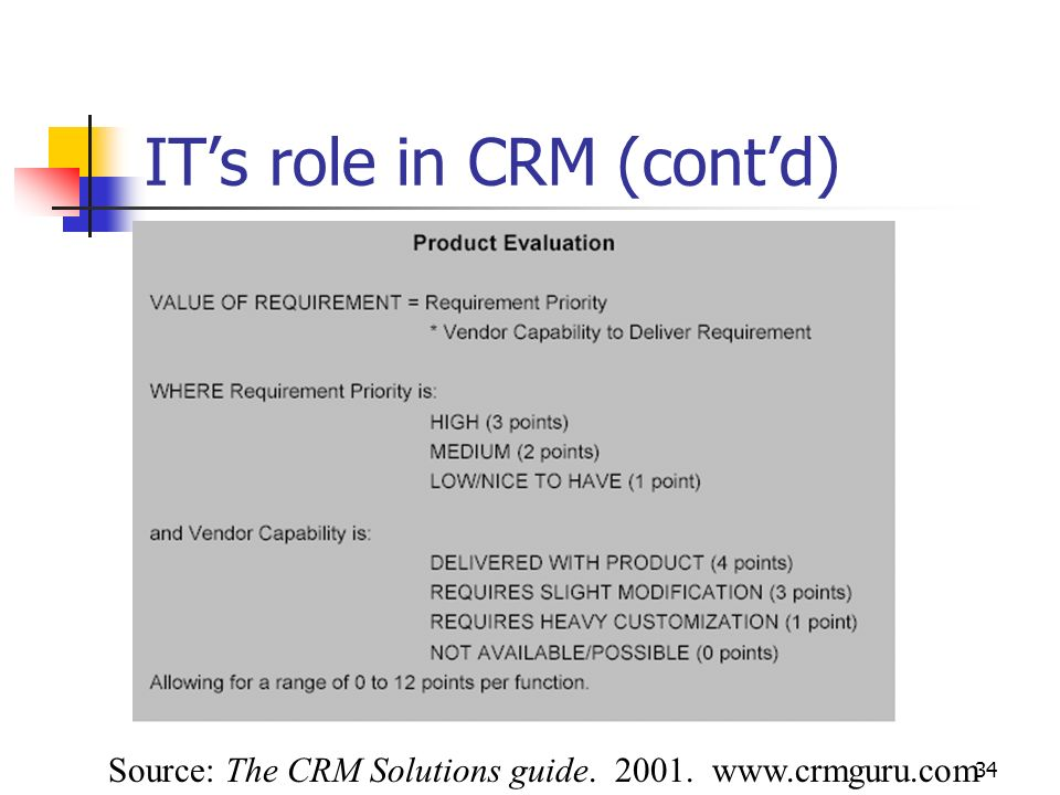 33 ITs role in CRM (contd) Selecting the right CRM packages Step 1: size the package to your firm Step 2: gather as much information on every package sized appropriately Step 3: using a standard formula, evaluate the packages and make a choice