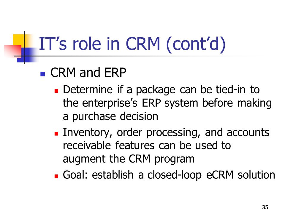 34 ITs role in CRM (contd) Source: The CRM Solutions guide. 2001. www.crmguru.com