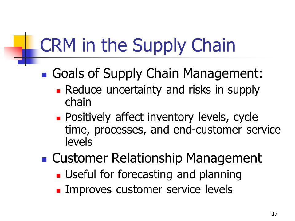 36 ITs role in CRM (contd) Data mining tools Market basket analysis and automatic cluster generation Decision trees and memory-based reasoning Neural net systems