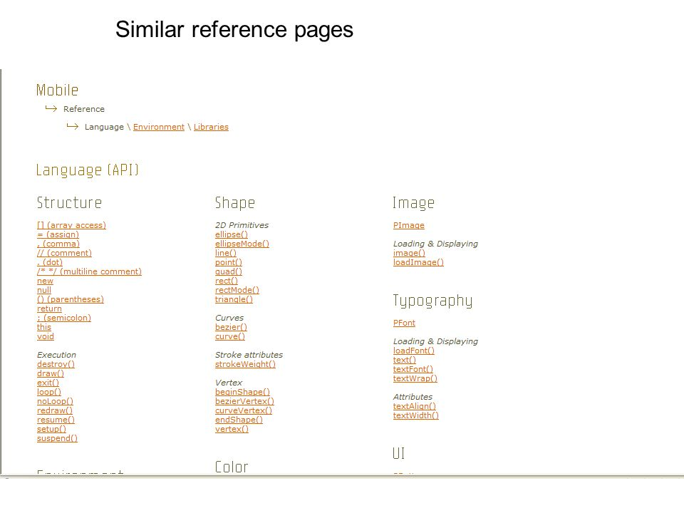 Similar reference pages